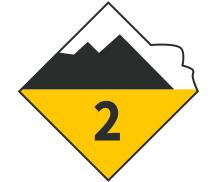 Avalanche risk 2